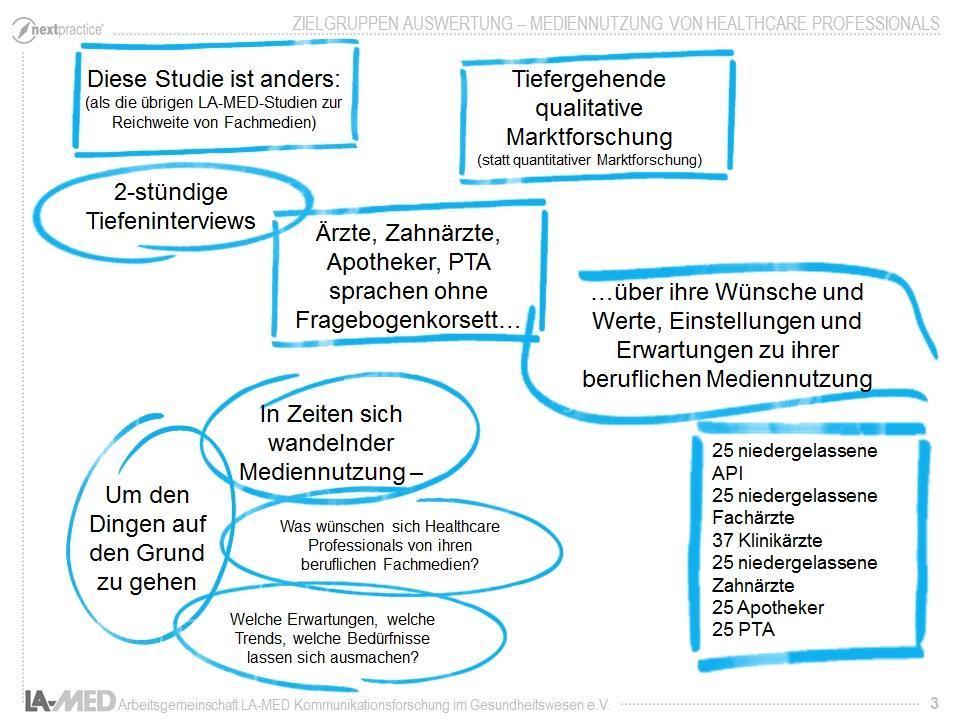 Mediennutzung1