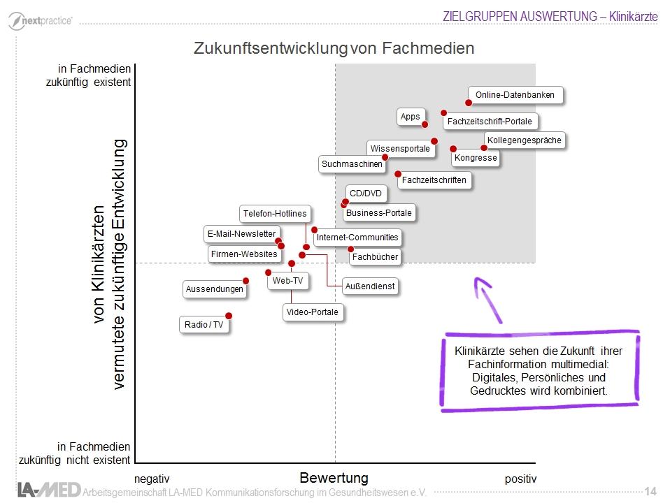 Mediennutzung7